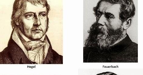 Marx Feuerbach