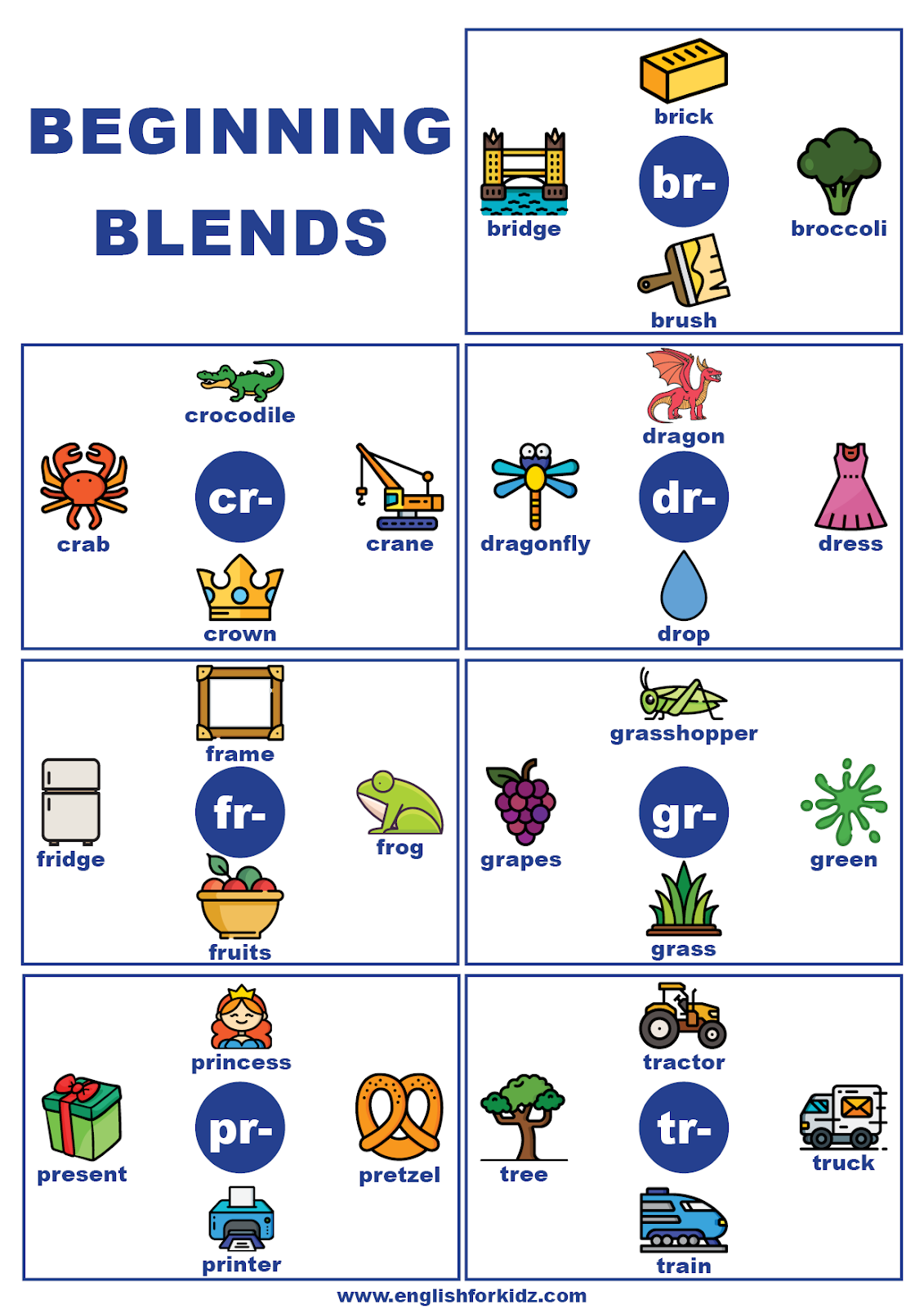 Beginning Consonant Blends And Digraphs Charts And Posters