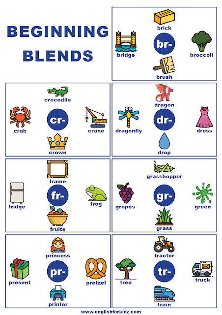 Beginning consonant blends chart - printable resources for ESL students