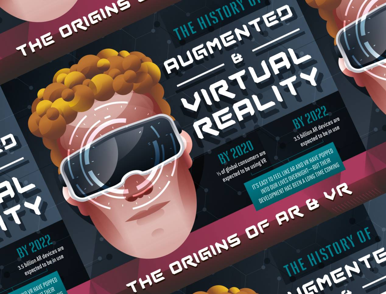 The (Older Than You Think) History Of Augmented Reality And Virtual Reality
