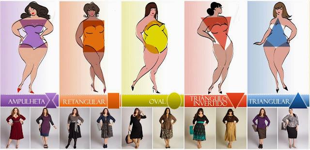 Resultado de imagem para dicas para tipos de corpo plus size
