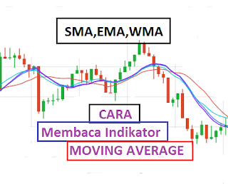 cara paling jitu dan akurat trading scalping forex iq option menggunakan indikator moving average