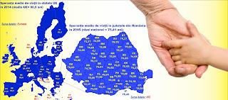 Topul statelor UE după speranța de viață