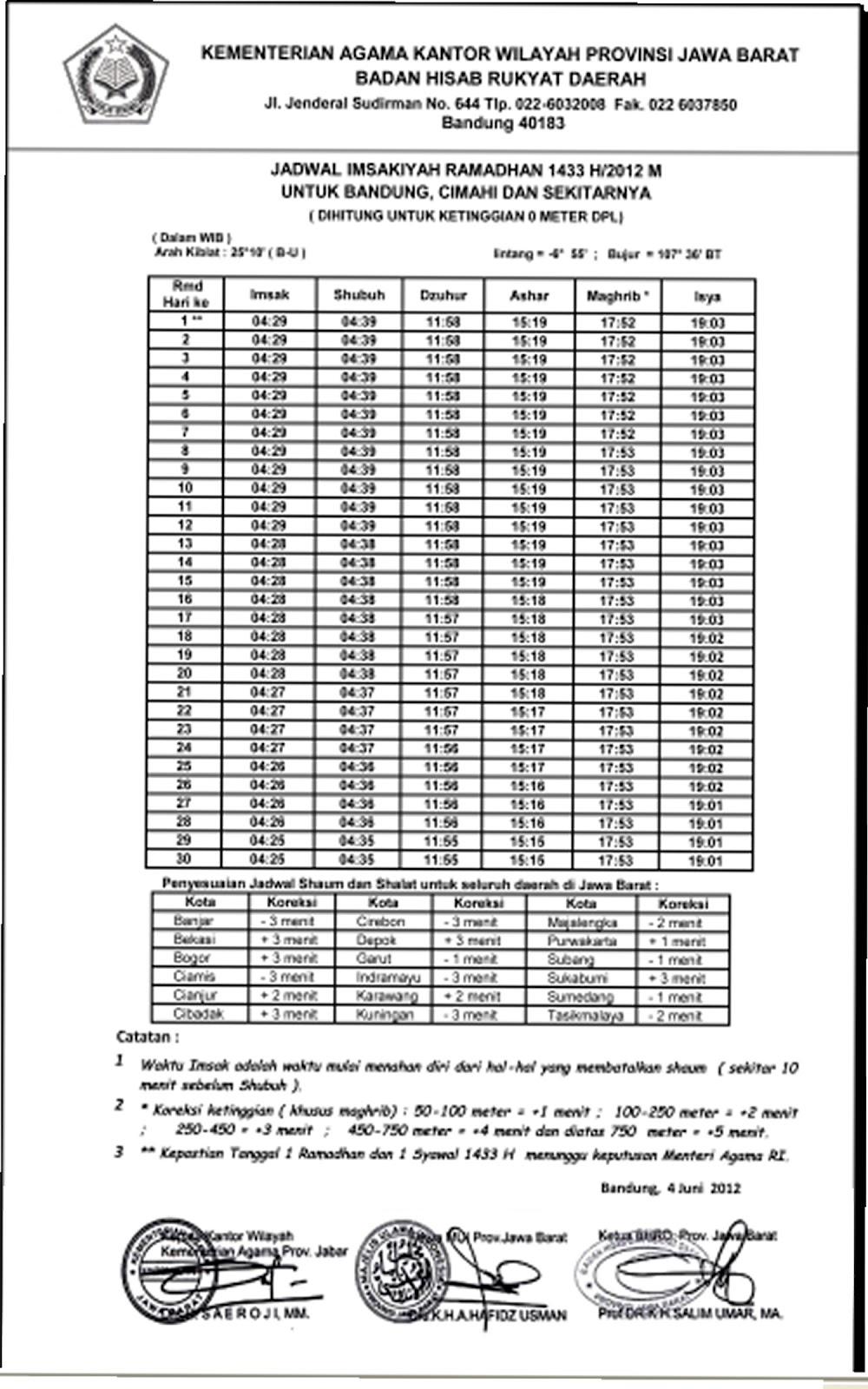 Jadwal Imsakiyah Ramadhan 1433 H/ 2012 M Wilayah Jawa ...