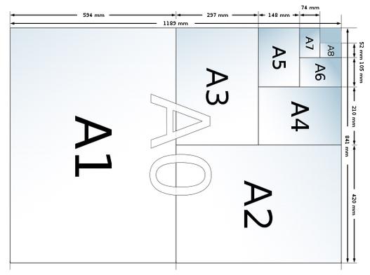 Ukuran Kertas A4 dalam CM