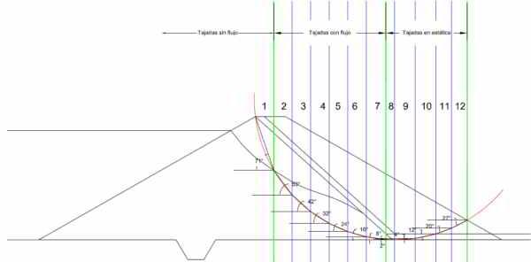 Análisis de Estabilidad de Taludes - Excel - La Librería del Ingeniero