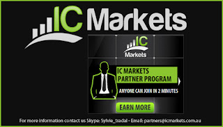 forex broker IC markets