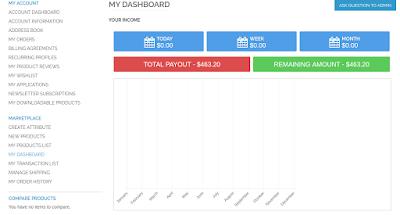 Webkul Marketplace Multi-Vendor Dashboard