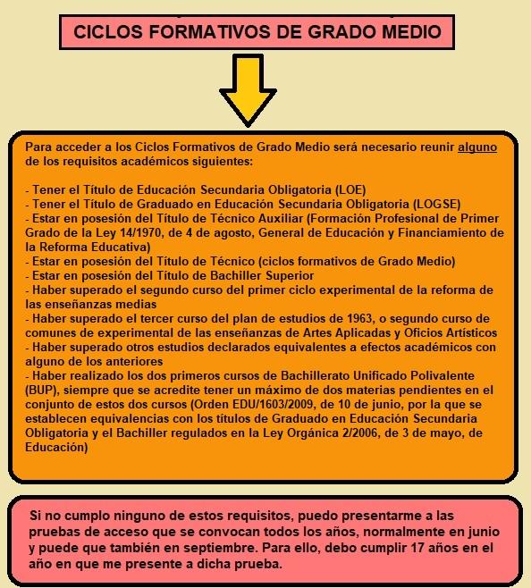 Ies Pedro Pablo López De Los Arcos Formación Profesional