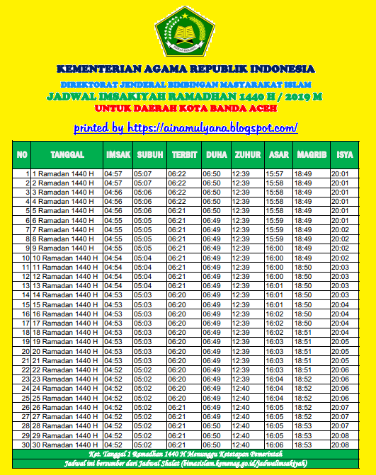 JADWAL IMSAKIYAH PUASA RAMADHAN 1440 H (2019 M ...