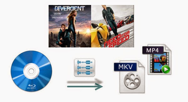 Rip Divergent and Need for Speed Blu-ray to multi-track MP4