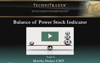 http://technitrader.com/balance-of-power-indicator-study/