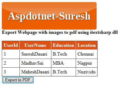 Asp net Export WebPage with Images to PDF using iTextSharp