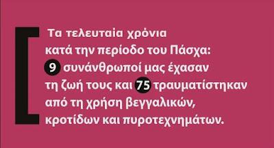 Το μήνυμα της Ελληνικής Αστυνομίας για την προσοχή που πρέπει να επιδεικνύουμε με τα βεγγαλικά τις μέρες του Πάσχα.