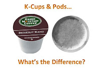 The Difference Between K-Cups & Coffee Pods