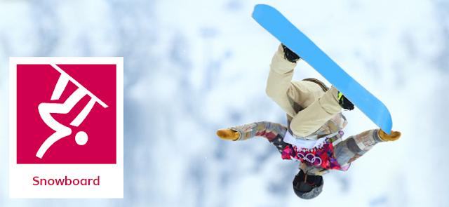 Juegos Olímpicos de Invierno Pyeongchang 2018 - Snowboard
