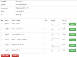 Source Code System Informasi Akademik (SIM Akademik) Dengan Codeigniter