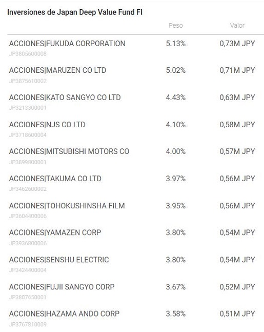 cartera-japan-deep-value-fund