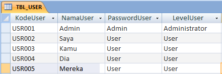 Database User Untuk Login - JNM