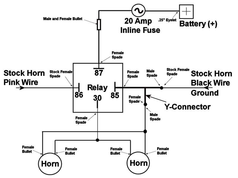 horn motorcycle junkie 690 bling blinkers, horn relay, and evap motorcycle horn relay wiring diagram at gsmx.co