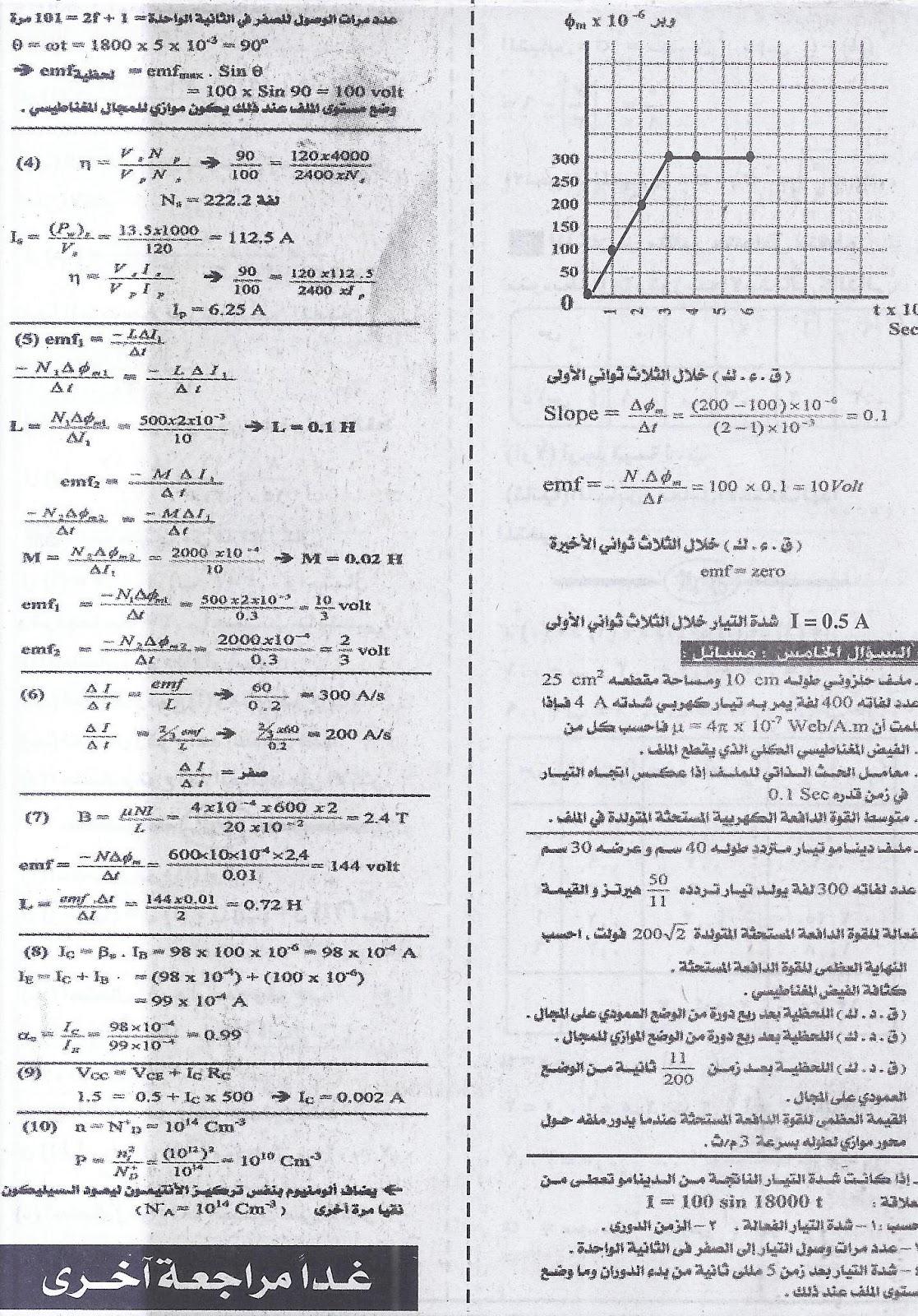 ملحق الجمهورية: مراجعة فيزياء الثانوية العامة 7/6/2016 11
