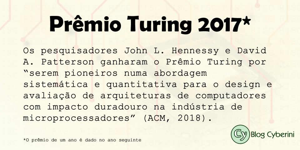 Prêmio Turing 2017 vai para John L. Hennessy e David A. Patterson