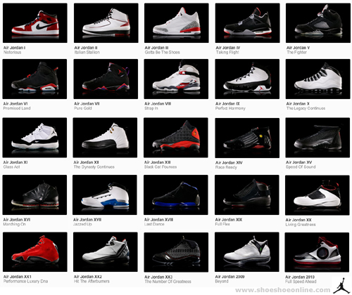 air jordan collection list
