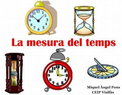 La mesura del temps