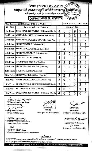 Patacharkuchi Lottery Result 2019