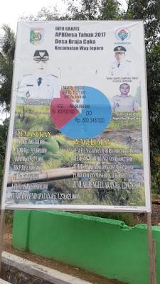 Kepala Desa Braja Caka: Semua Pekerjaan Sesuai APBDes