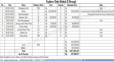 Liburan, Yuk!!! Explore Solo.. Itinerary for 6 person example Meanwhile U and Me