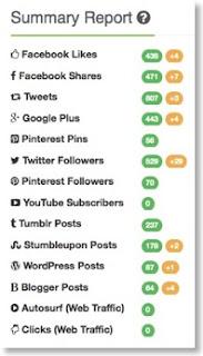 Free SEO Tools,Social Media Sharing, ,موقع linkcollider للربح من مواقع التواصل الاجتماعي ,  Backlink Building, بناء باكلينك, Social Sharing, المشاركة عبر مواقع التواصل الاجتماعي, Link Shares ,مشاركة الروابط , Sharing Content ,مشاركة المحتوى, Tracking Social Share, تتبع المشاركة عبر مواقع التواصل الاجتماعي, Follow , المتابعة عبر مواقع التواصل الاجتماعي, social likes shares ,
