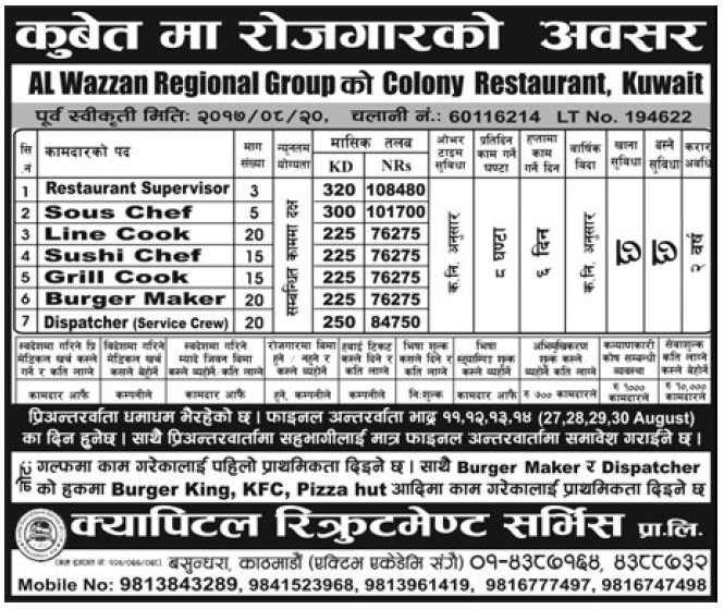 Jobs in Kuwait for Nepali, Salary Rs 1,08,480