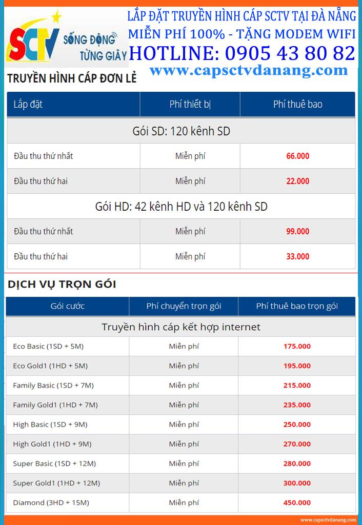 Báo giá lắp đặtTruyền hình cáp SCTV phường Hòa Khê, quận Thanh Khê, Đà Nẵng