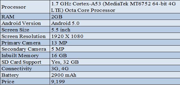 Key Specification of Lenovo K3 Note