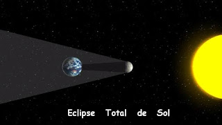 Eclipse total de Sol: 8 de marzo