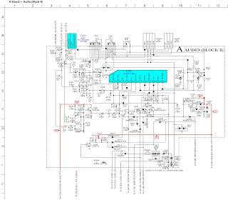 Electro help: KV HW21M50 – Sony Trinitron CRT TV