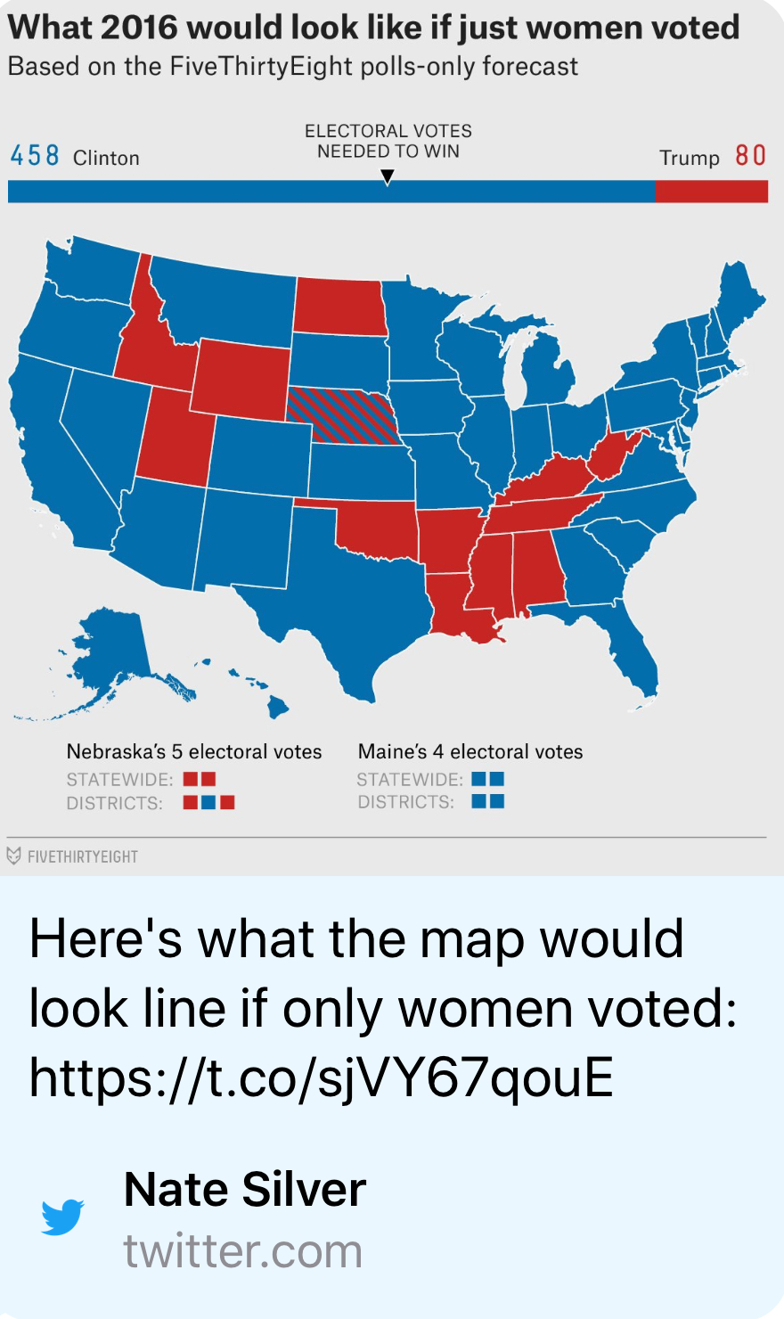 ann coulter has said it would be a much better country if women did not vote that is simply a fact in fact in every presidential election since 1950