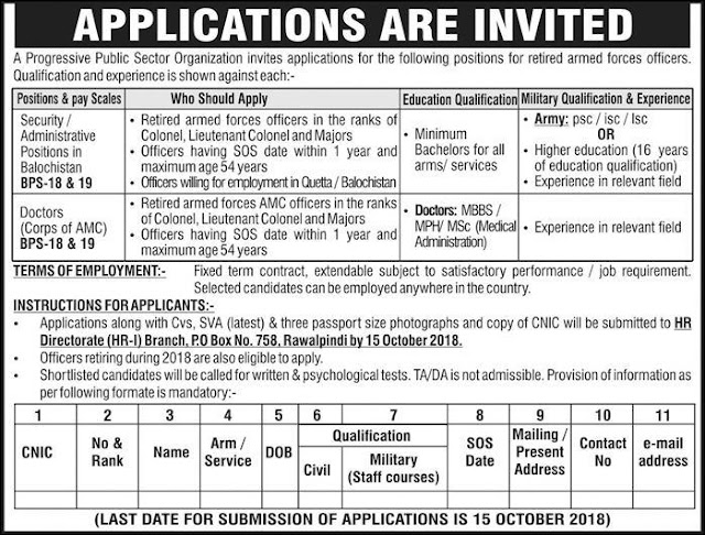 Public Sector Organization Rawalpindi Jobs | Latest Government Jobs in Pakistan