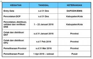 Jadwal Pendaftaran UN 2015