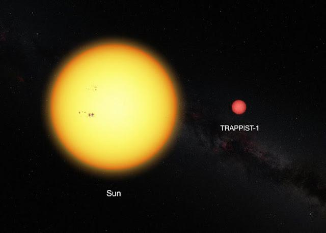 TRAPPIST-1 সিস্টেমের গ্রহগুলিতে জীবন কেমন হতে পারে?