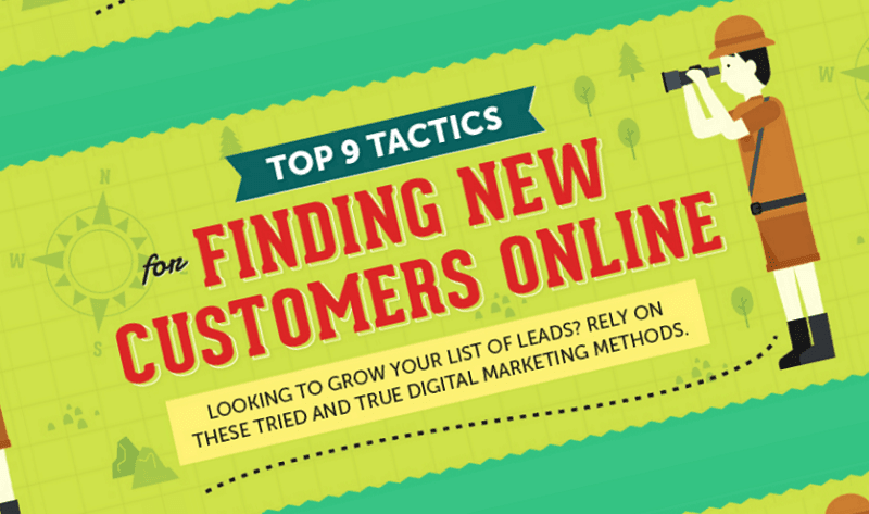 Social Media, Email Marketing & Blogging: Top 9 Tactics for Finding New Customers Online - Infographic