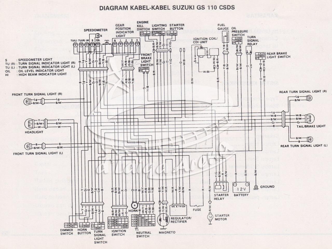 [DIAGRAM] Wiring Diagram Kelistrikan Mobil Suzuki FULL