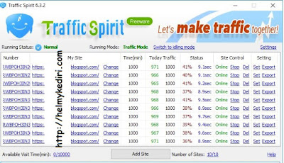 Traffic spirit IPTS