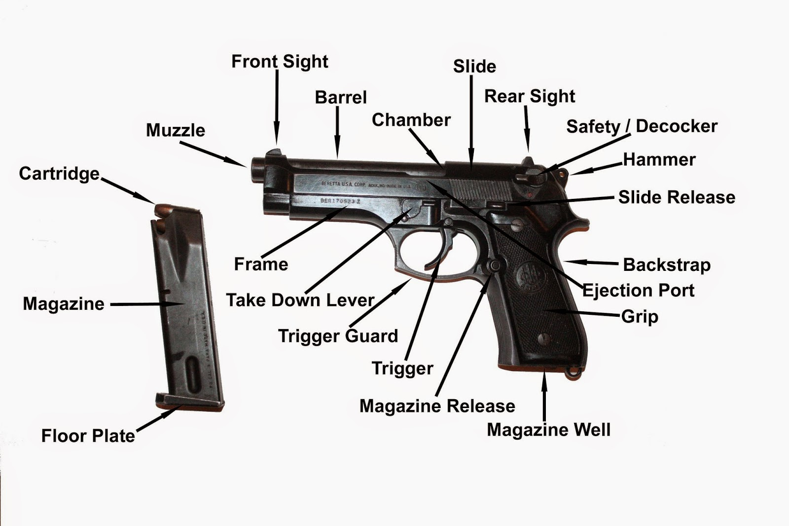 generic semi auto handgun parts diagram marine dual battery switch wiring righting crime fiction automatic pistol basics