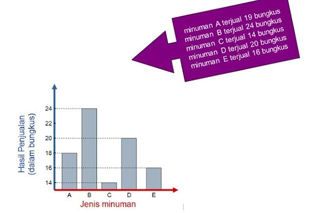 Soal UTS/PTS Matematika Kelas 4 Semester 2 Kurikulum 2013 Revisi