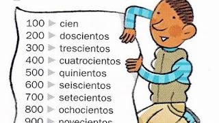 LECTURA DE NUMEROS