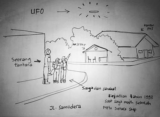 Pengalamanku Melihat UFO
