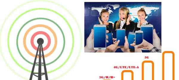 Differences Between 2G, 3G, 4G, 5G, E, H, H+, LTE, And LTE-A