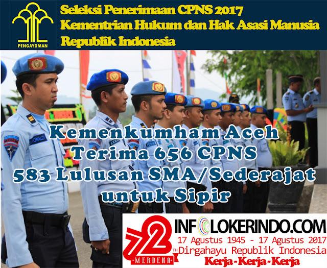 Info penerimaan CPNS Kemenkumham  Aceh 2017